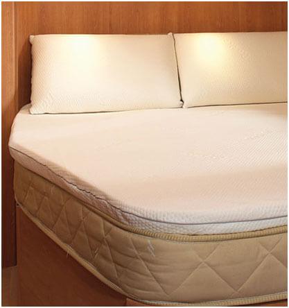 Chiro Coil Comfort